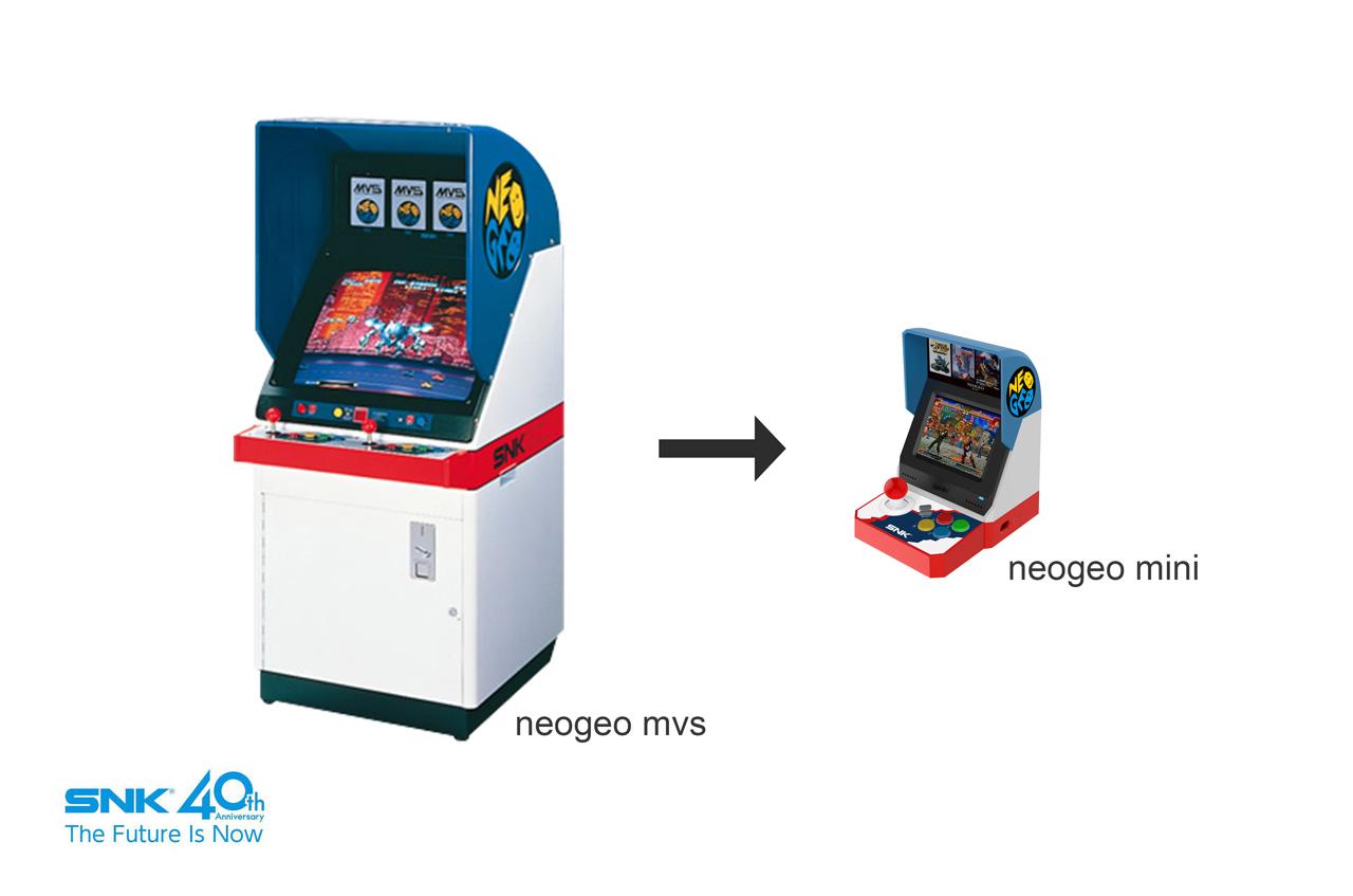 Neo Geo Mini Dimensions