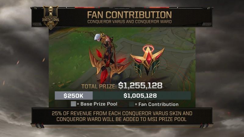 MSI Prize Money LoL