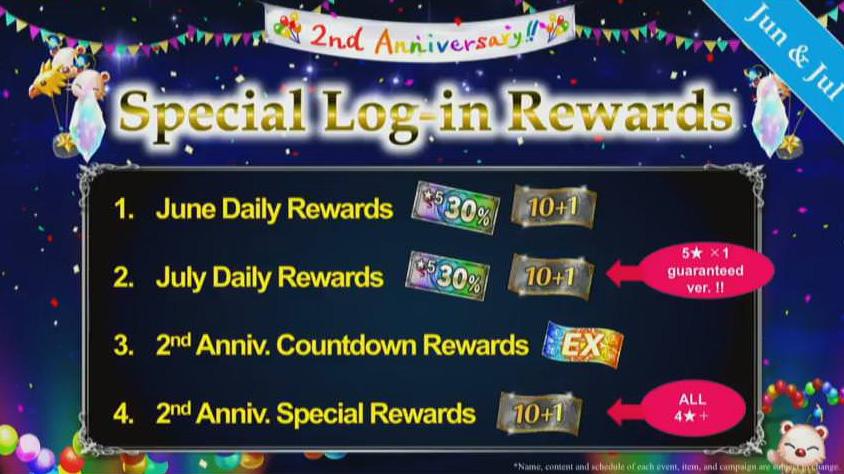 FFBE Anniversary Ticket Rewards