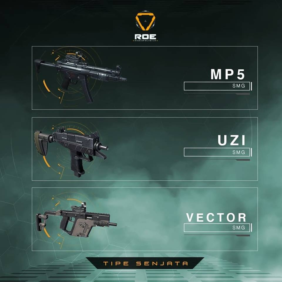 The Strongest Weapon Out Of 5 Types In Ring Of Elysium - EXP GG