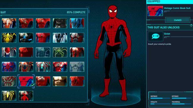 spider man ps 4 Vintage Comic Book Suit