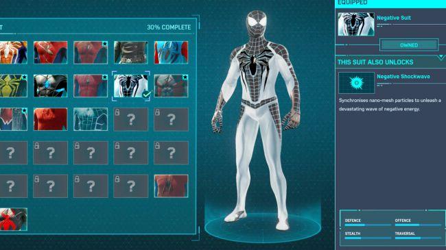 spider man ps 4 Negative Suit